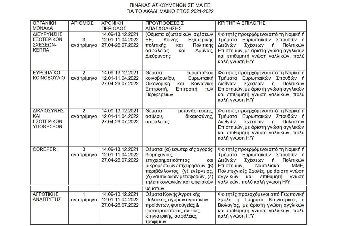 pinakas_gia_askoumenous_2021-2022